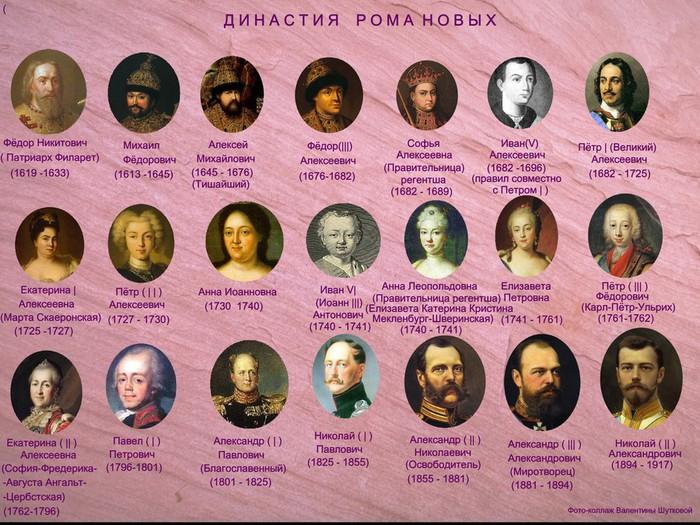 годы правления царей на руси рюриковичей и романовых оптовом
