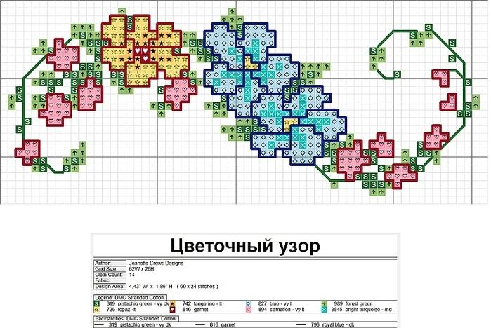 Рубрики: ВЫШИВКА/Кривульки