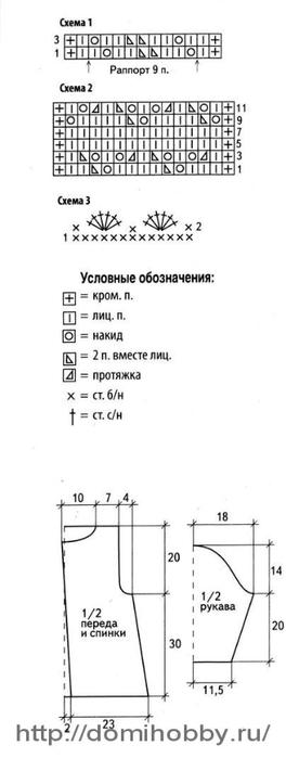 схема-вязания-и-выкройка (264x700, 64Kb)