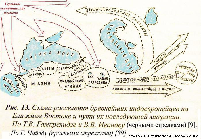Миграция ариев_2 (700x484