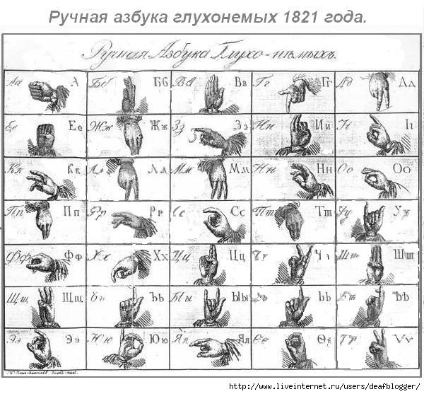 видео уроки языка жестов глухонемых