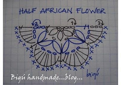 half-africanflowergraf01 (400x283, 31Kb)