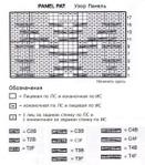 Превью assym cape_chart (563x640, 258Kb)