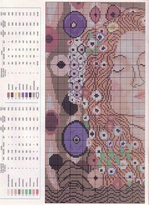 Схемы для вышивок крестом климта