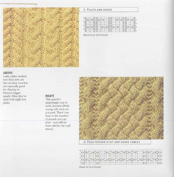 Вязание спицами узоры с косами для шапок 174
