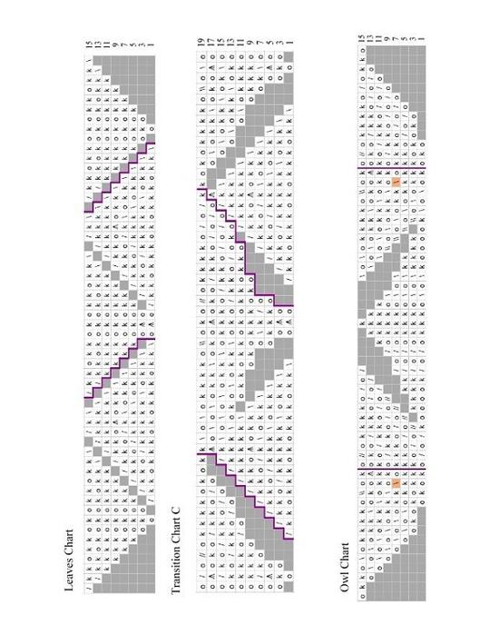 regrowth-pattern04-29-2011_pagenumber.005 (540x700, 167Kb)