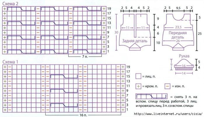 Вязаный боди для новорожденного спицами схема6