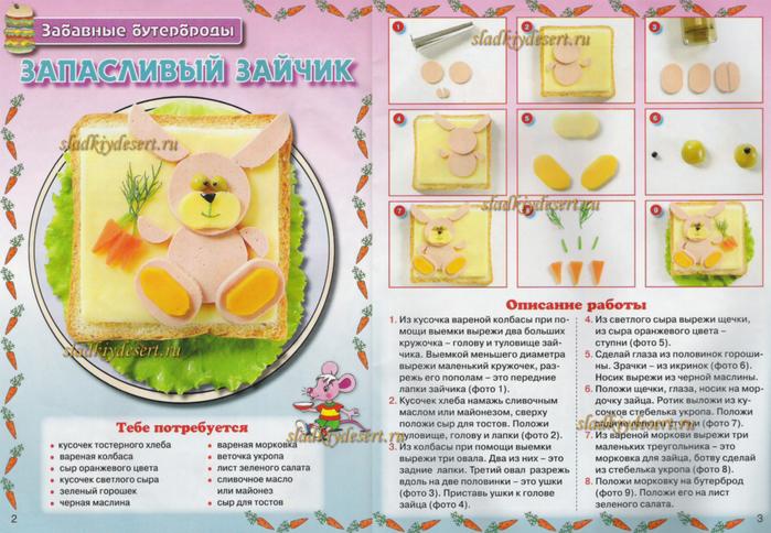Детские рецепт бутербродов