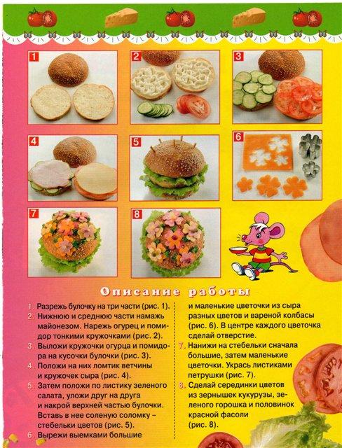 Детские рецепты пошагово фото