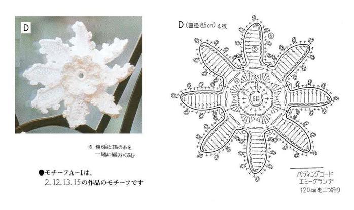 Орхидея. Сам мк и схема