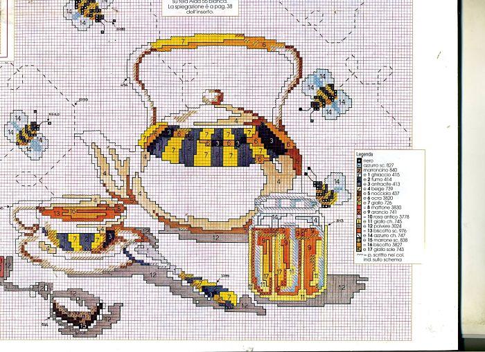 Чайник вышивка крестиком