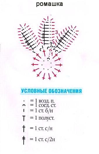 5e74e9d54e62f54a10acaf2fc6617163 (339x525, 37Kb)
