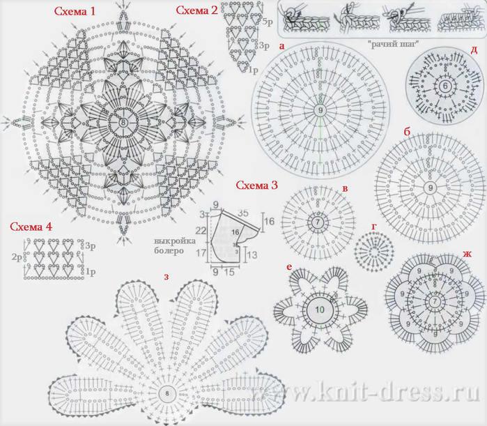 схема вязания платья зимнего, крючки для вязания арматуры в спб и схема...