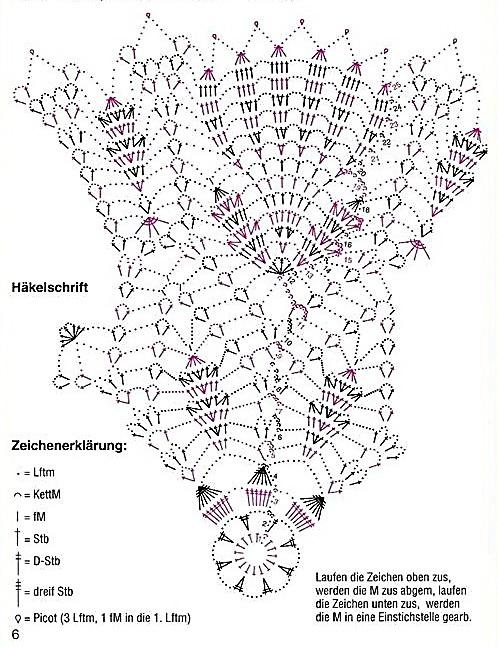 Вязание крючком схемы салфетки для начинающих схемы