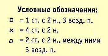 Salfetka-iz-kvadratov.-Uslovnoe-oboznachenie (350x184, 39Kb)
