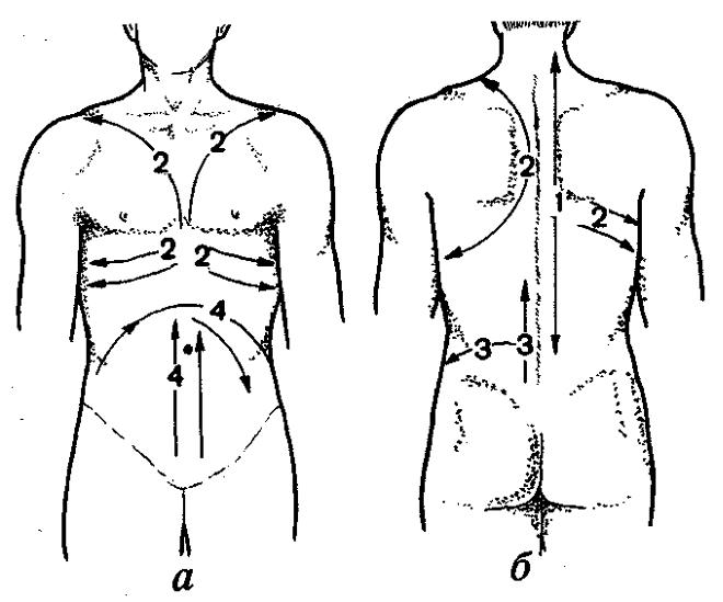 Методика проведения баночного массажа.