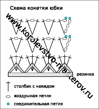 sxemaubkikoket (400x441, 45Kb)