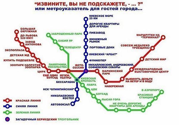 Карта метро для гостей Киева.