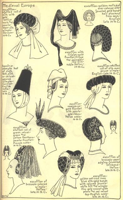 Причёски средневековой европы по