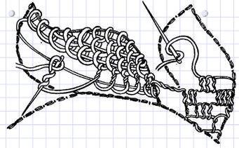 Игольная вышивка кружев