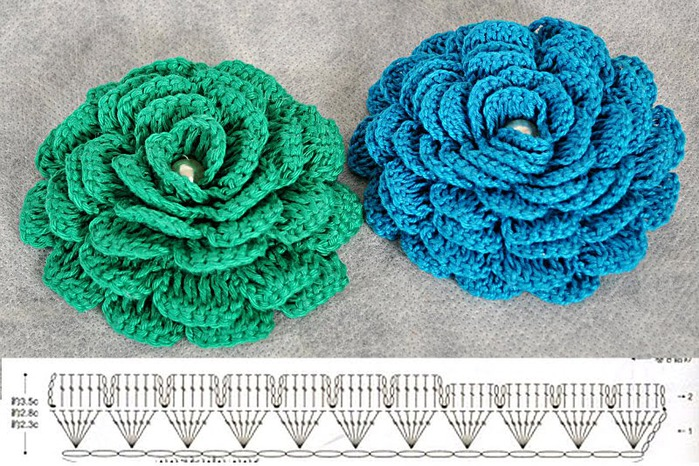 craft accessories: crocheted flowers