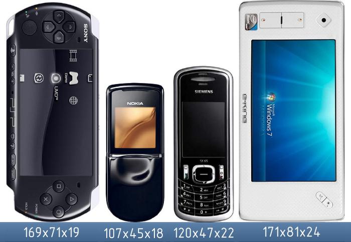 Слева направо: Sony PSP slim, Nokia Sirocco, Siemens SK65 и E-King S515