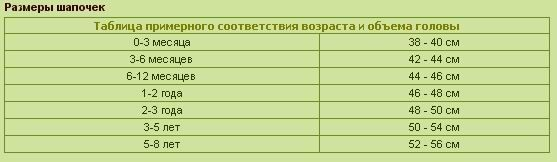 3945880_tablica_obema_golovi_2_ (557x162, 17Kb)