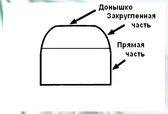 3807717__2 (330x224, 19Kb)