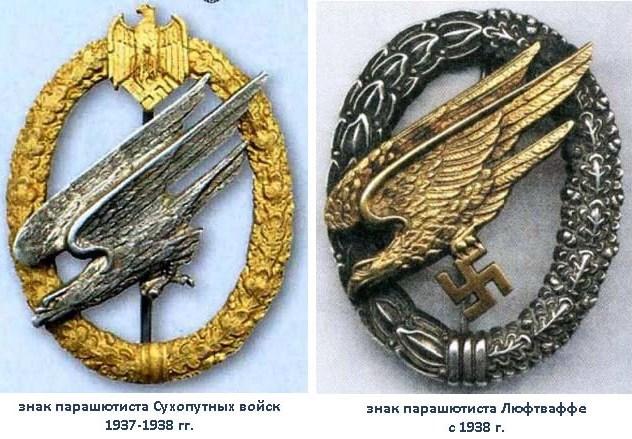 02 знаки парашютистов (632x439, 99Kb)