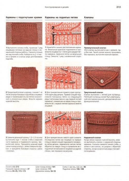 Энциклопедия вязания-Vogue-2008_220 (500x700, 106Kb)