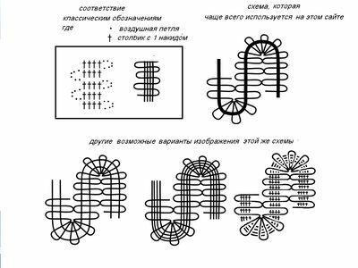 Условные обозначения на схемах