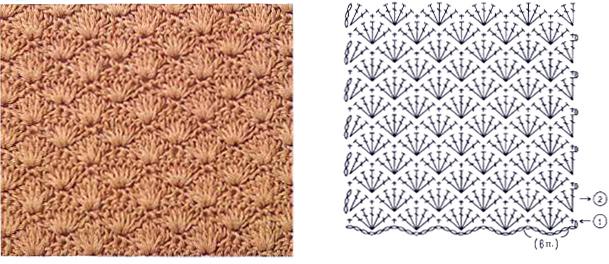 Узоры и схемы вязания крючком, спицами, тунисским крючком