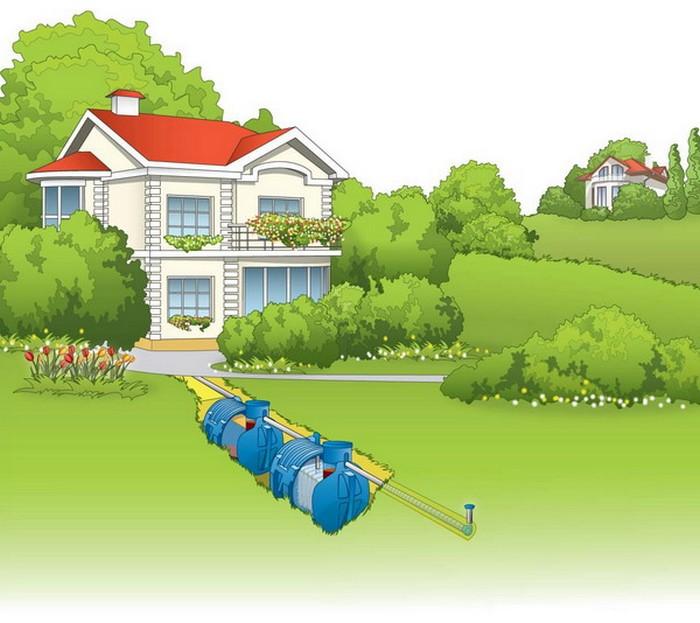 Современные био-методы очистки сточных вод для частных домов и дачных коттеджей
