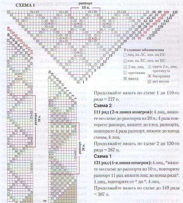 Шаль пастушка схема и описание для начинающих