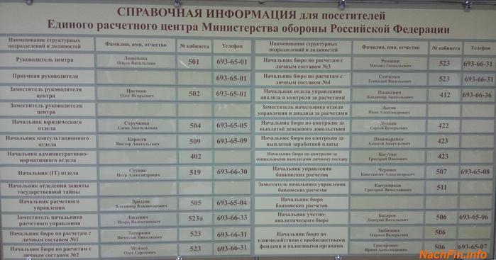 Erc mil.ru справка 2 ндфл