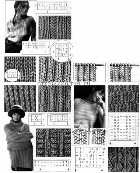 Вязание английской резинки.