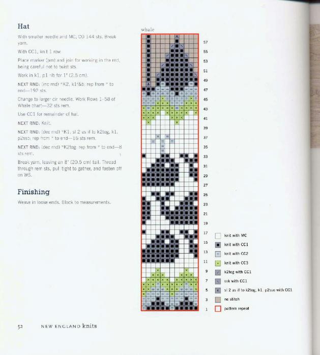 whale-watch-hat-knitting-patterns-craft-craft-2c6f0708db7a8 (629x700, 262Kb)