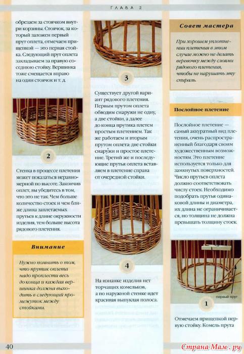 Основные виды плетений