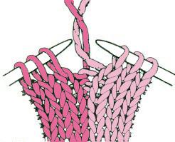 Крем для лица с SPF-защитой: выбор и правила