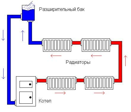 схема отопления в частном доме закрытого типа - Всемирная схемотехника.