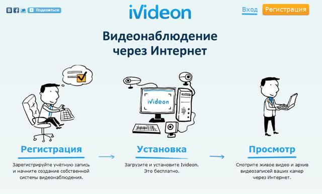 Бесплатное видеонаблюдение через Интернет