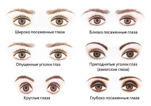 Надеюсь, что с формой глаз вы