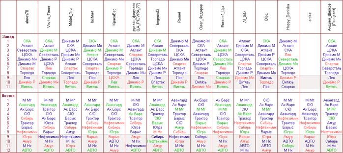 таблица (700x311, 207Kb)