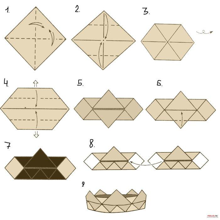 Как сделать рамку в домашних условиях своими руками из бумаги