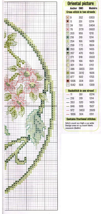 цветы и бабочка3 (330x700, 244Kb)