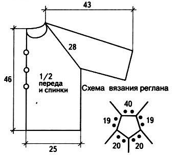 Вязание цельного реглана 48