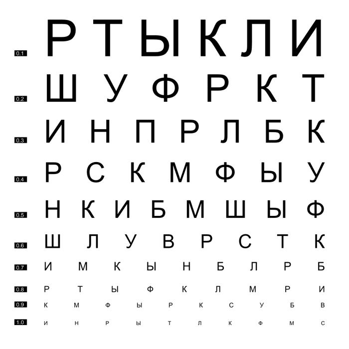 проверка зрения онлайн (700x700, 44Kb)
