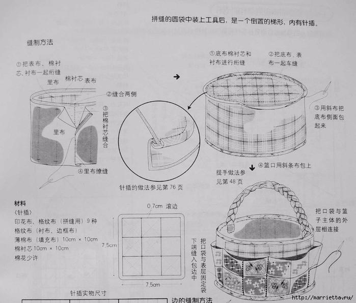 Текстильная корзинка - органайзер для рукоделия (10) (700x596, 232Kb)
