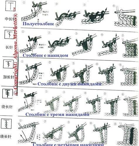 <расшифровка китайских схем