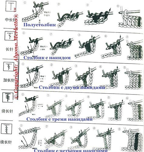 3256587_Rasshifrovka_kitaiskih_shem (474x500, 84Kb)